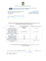 Сравнительная таблица характеристик сжигания топочного мазута и ВМЭ