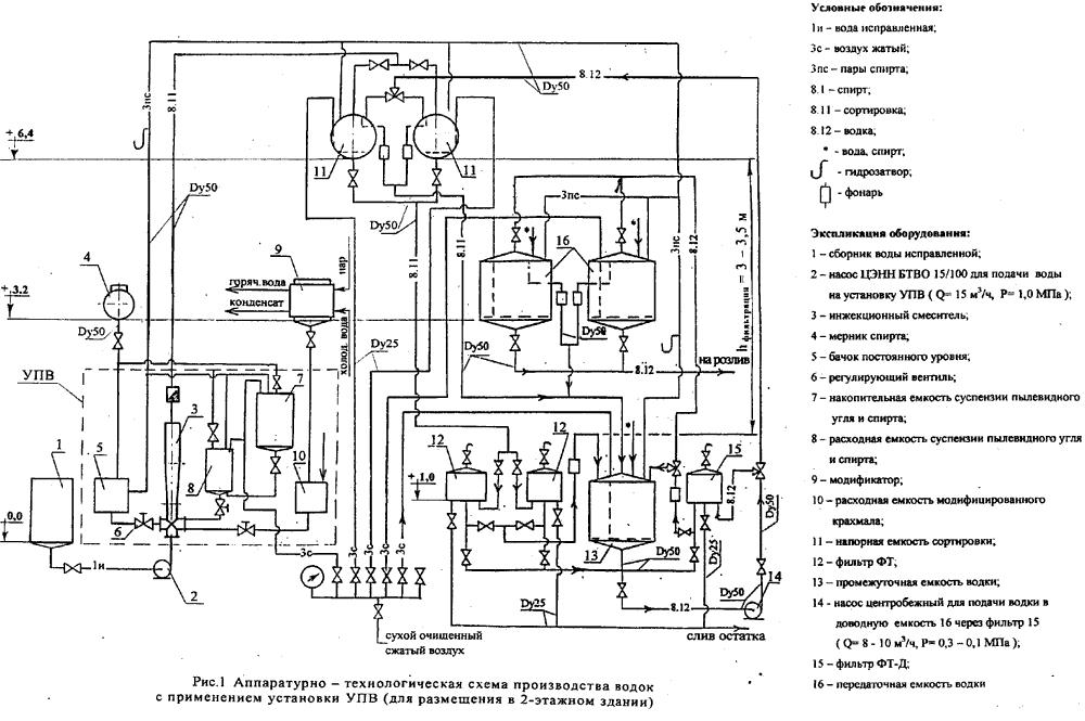 Схема УПВ - фото 2